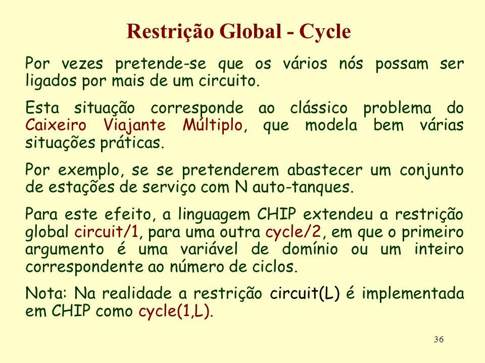 Restrição Global - Cycle
