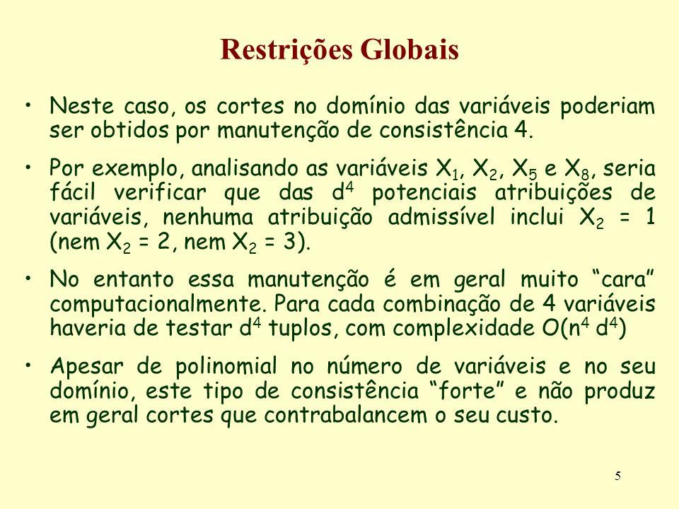 Restrições Globais Neste caso, os cortes no domínio das variáveis poderiam ser obtidos por manutenção de consistência 4.