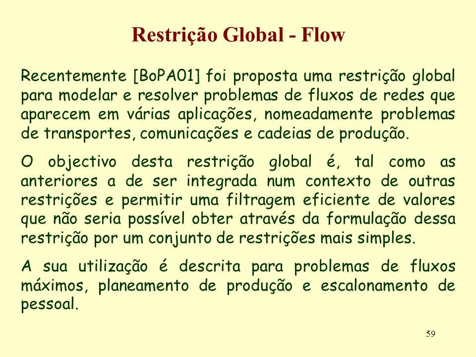 Restrição Global - Flow