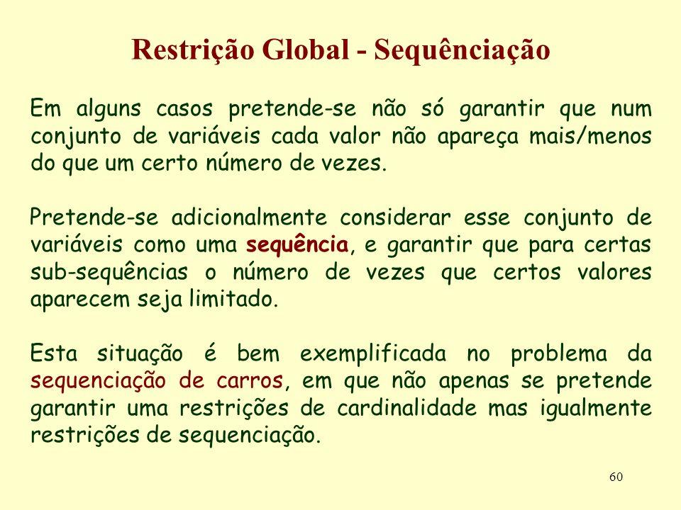 Restrição Global - Sequênciação