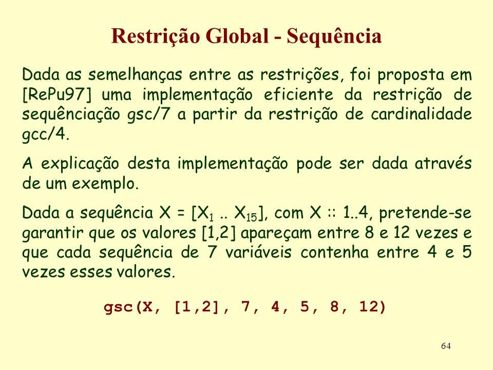 Restrição Global - Sequência