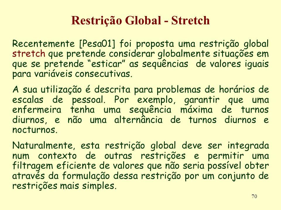 Restrição Global - Stretch