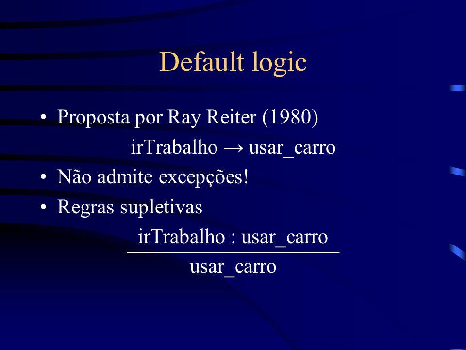 Default logic Proposta por Ray Reiter (1980) irTrabalho → usar_carro