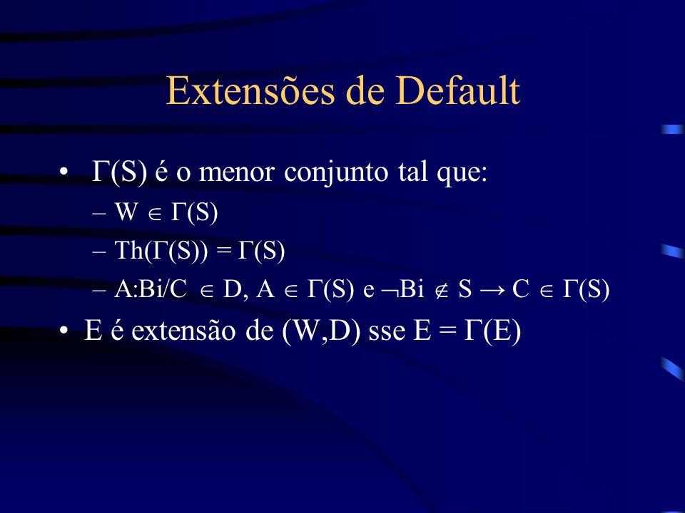 Extensões de Default G(S) é o menor conjunto tal que: