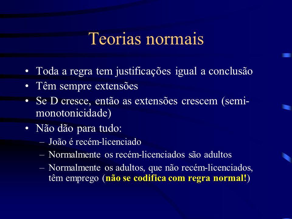 Teorias normais Toda a regra tem justificações igual a conclusão