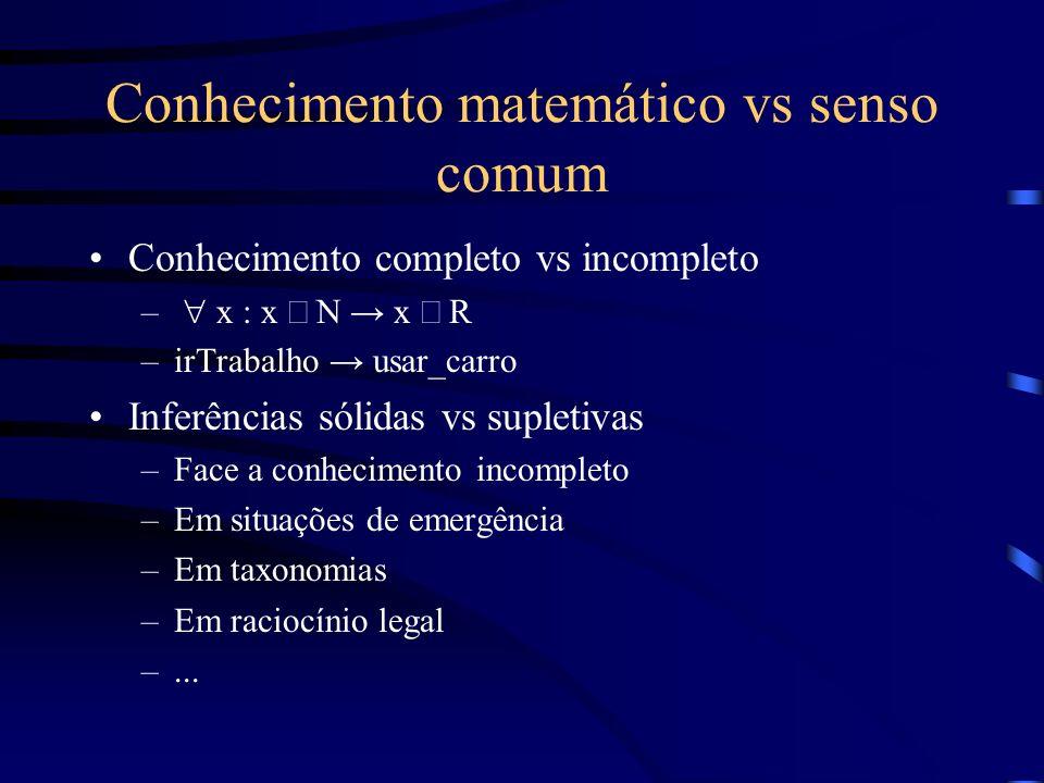 Conhecimento matemático vs senso comum