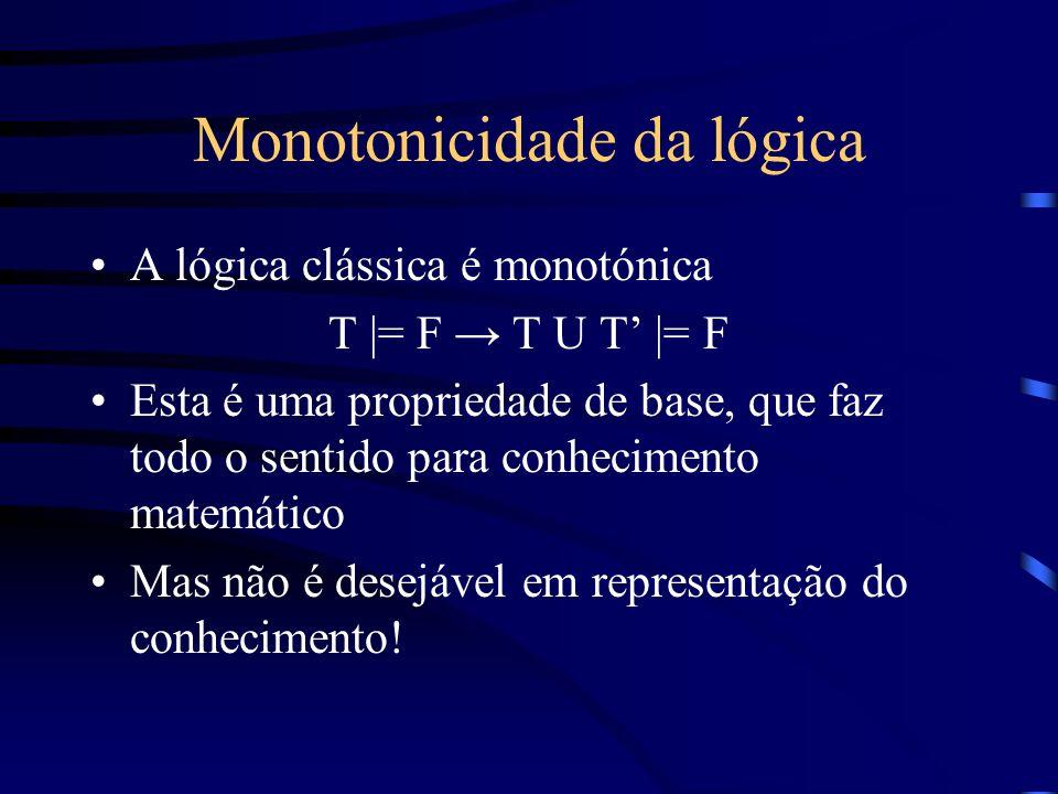 Monotonicidade da lógica