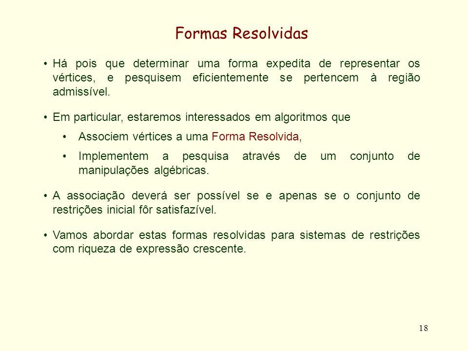 Formas Resolvidas