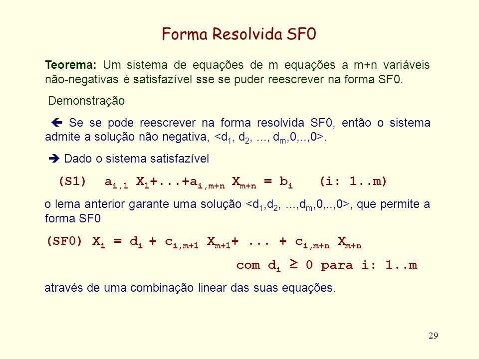 Forma Resolvida SF0 (S1) ai,1 X1+...+ai,m+n Xm+n = bi (i: 1..m)