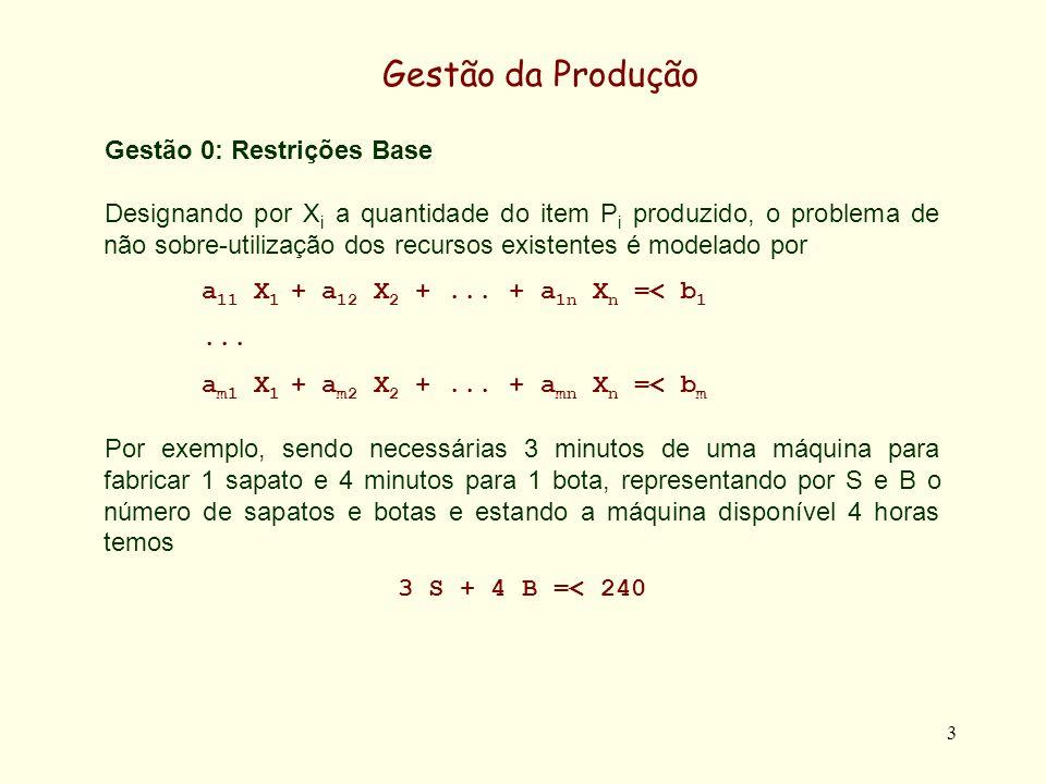 Gestão da Produção Gestão 0: Restrições Base