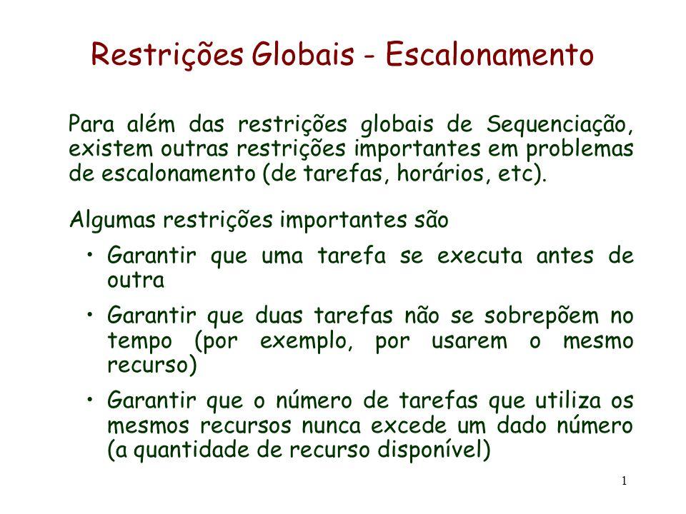 Restrições Globais - Escalonamento