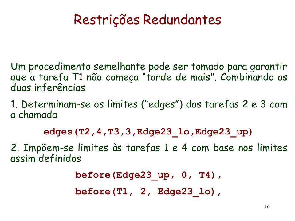 Restrições Redundantes
