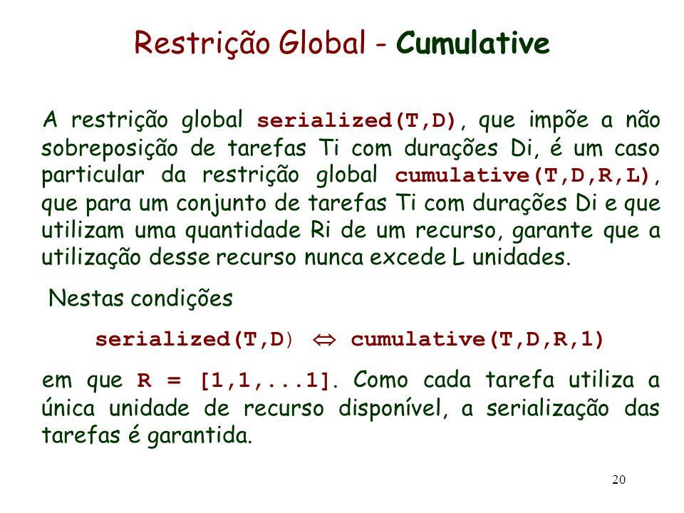 Restrição Global - Cumulative