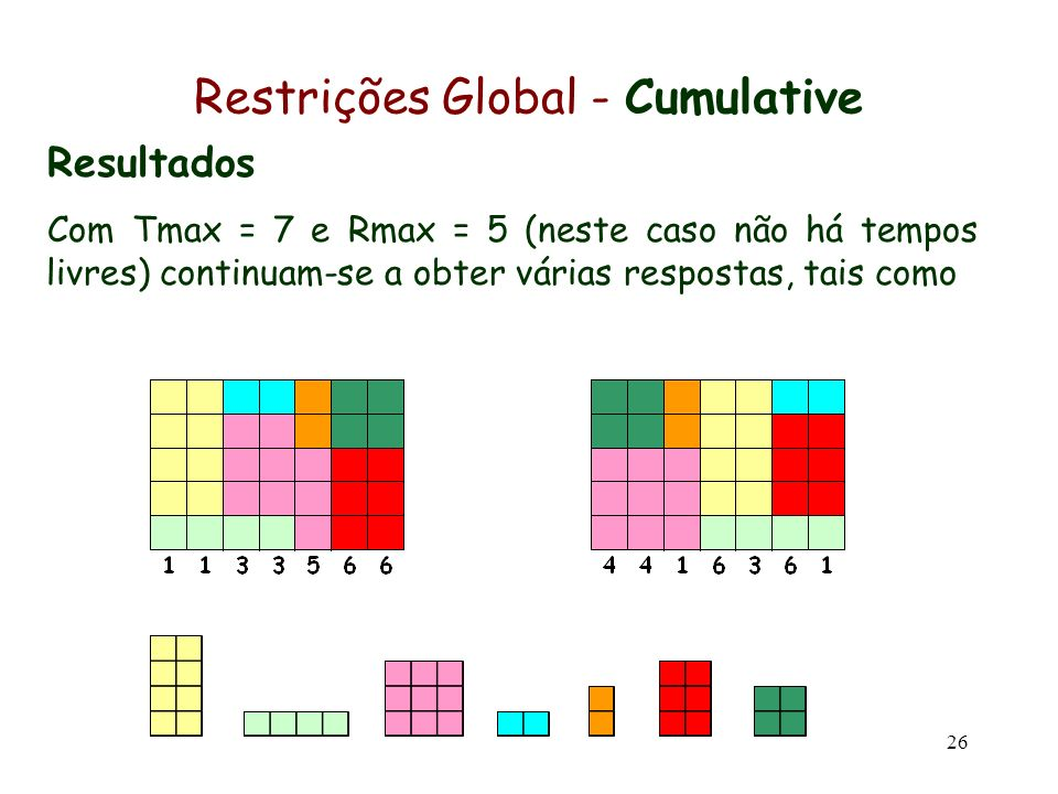 Restrições Global - Cumulative
