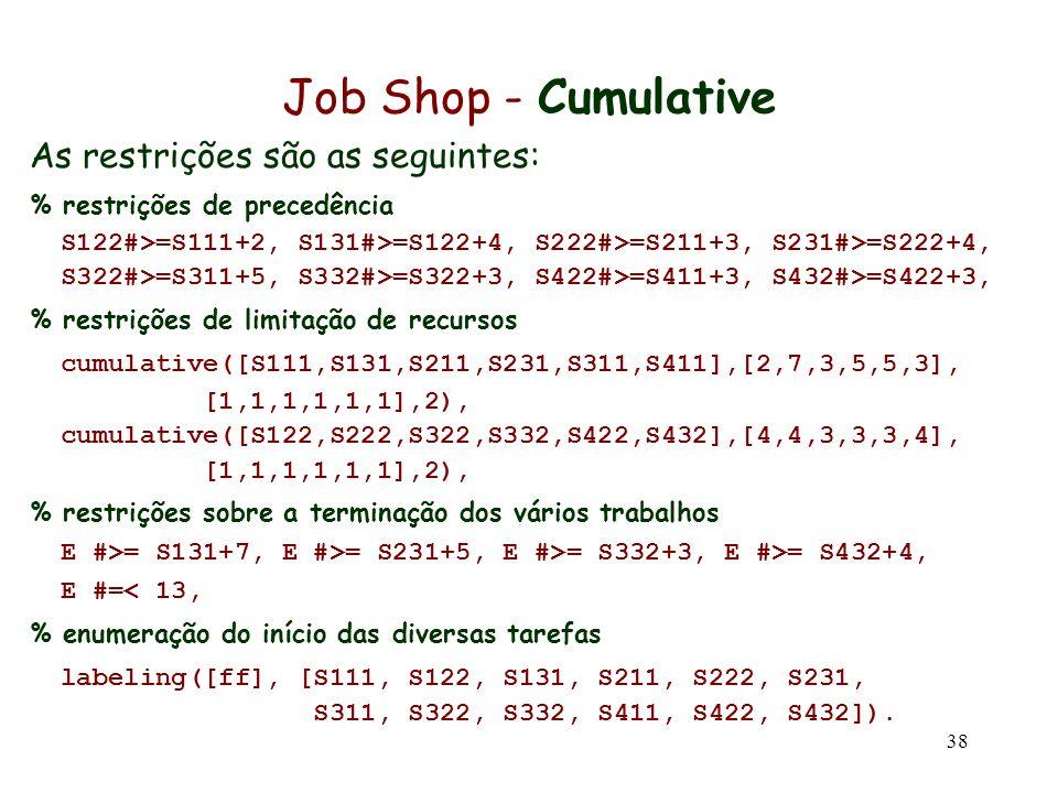 Job Shop - Cumulative As restrições são as seguintes: