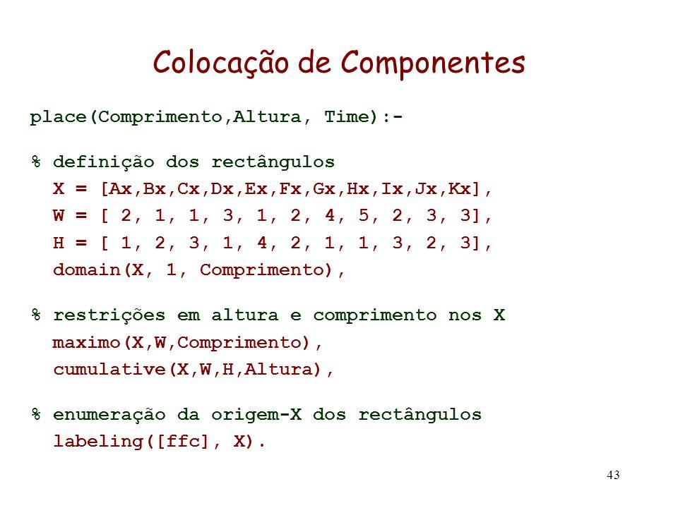 Colocação de Componentes