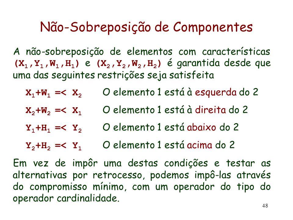 Não-Sobreposição de Componentes