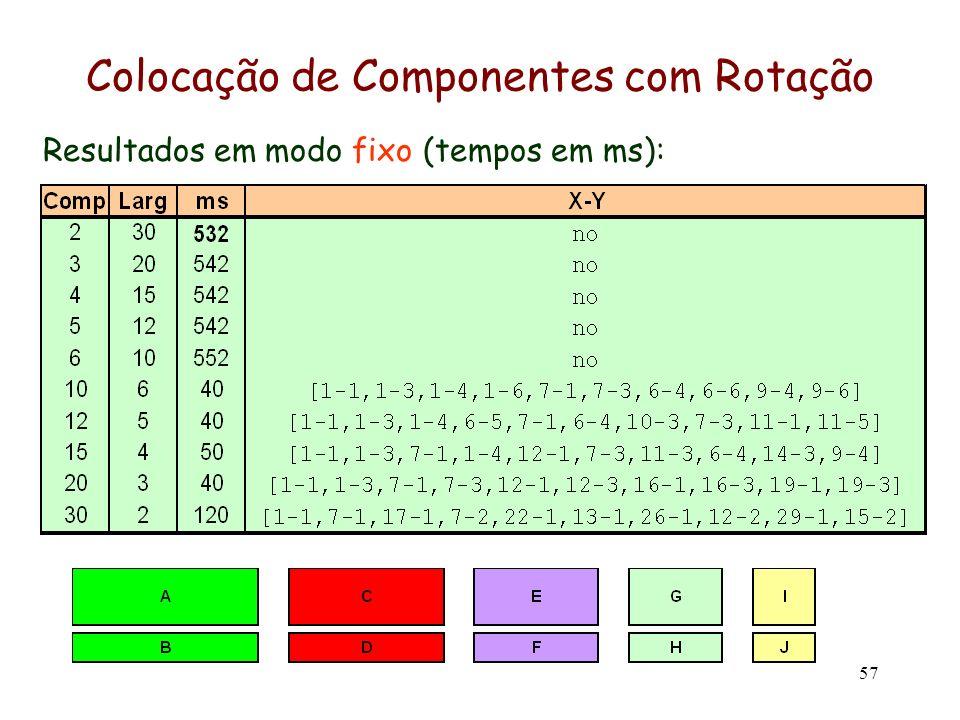 Colocação de Componentes com Rotação