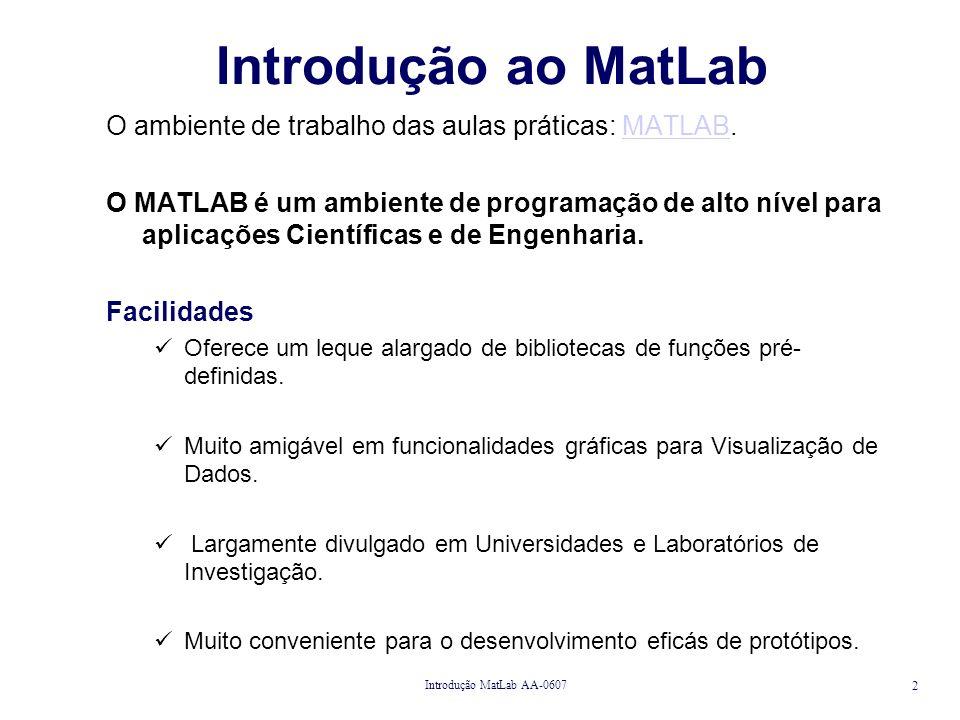 Introdução ao MatLab O ambiente de trabalho das aulas práticas: MATLAB.