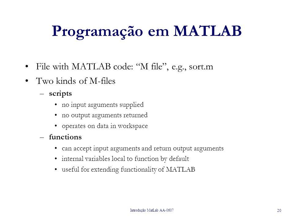 Programação em MATLAB File with MATLAB code: M file , e.g., sort.m