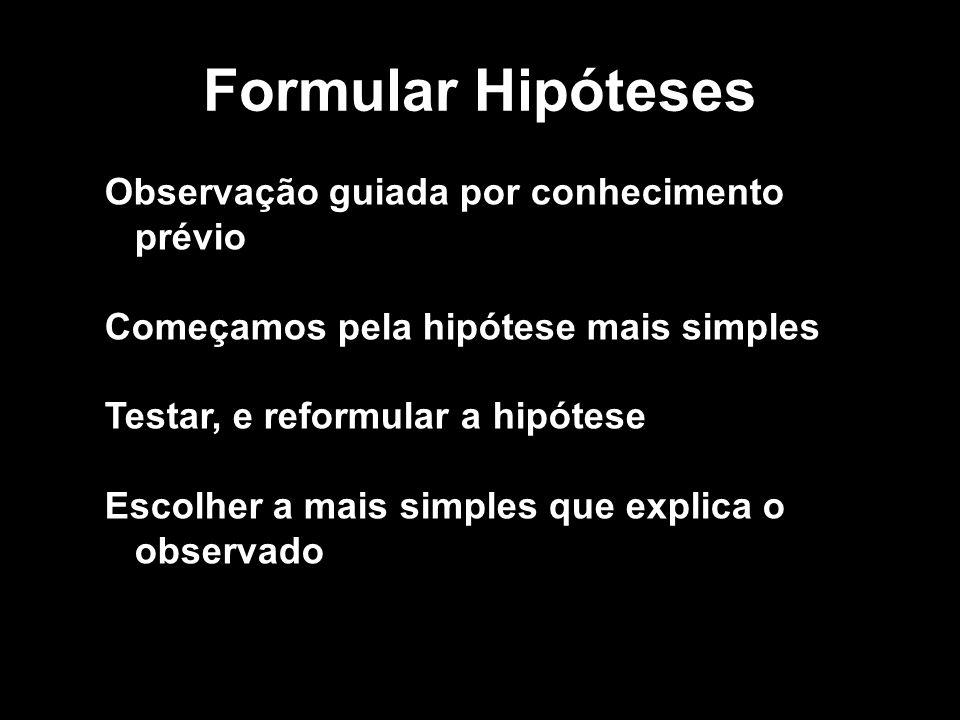 Formular Hipóteses Observação guiada por conhecimento prévio