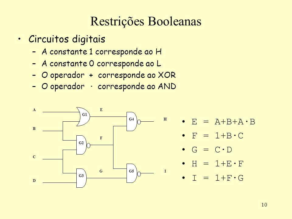Restrições Booleanas Circuitos digitais E = A+B+A·B F = 1+B·C G = C·D