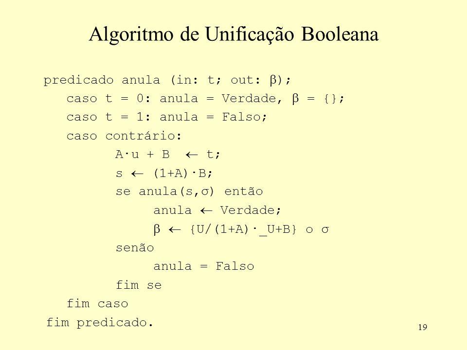 Algoritmo de Unificação Booleana