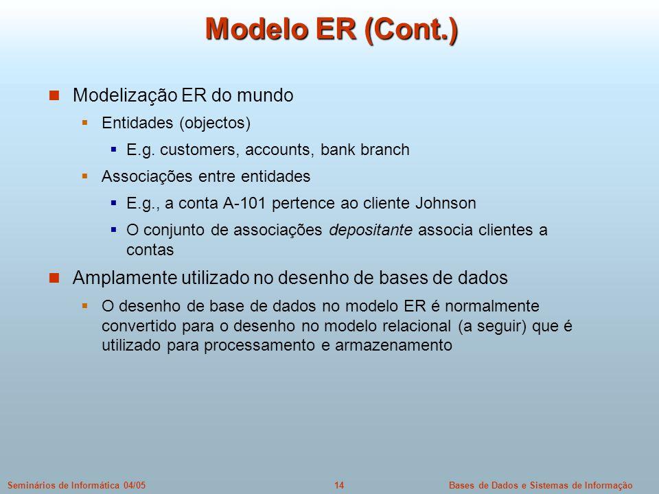 Modelo ER (Cont.) Modelização ER do mundo
