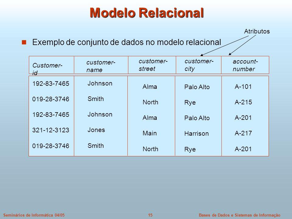 Modelo Relacional Exemplo de conjunto de dados no modelo relacional