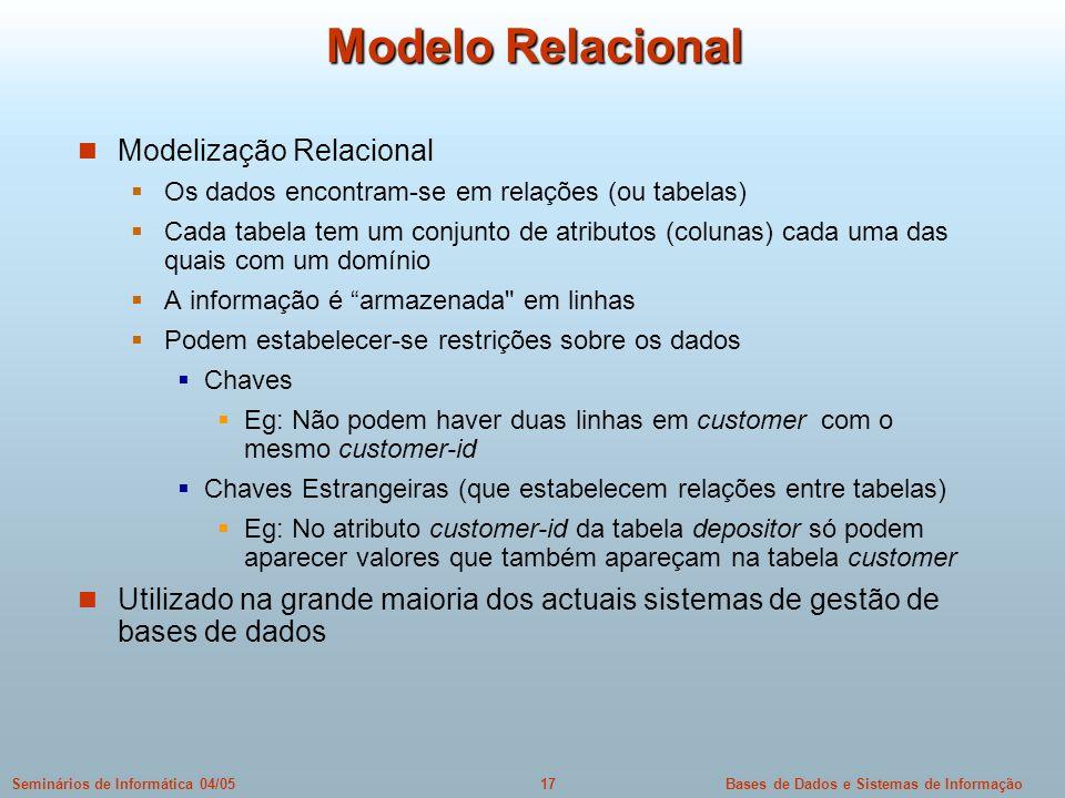 Modelo Relacional Modelização Relacional