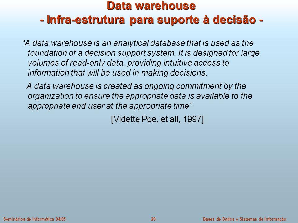 Data warehouse - Infra-estrutura para suporte à decisão -