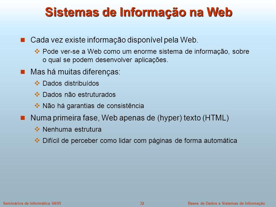Sistemas de Informação na Web