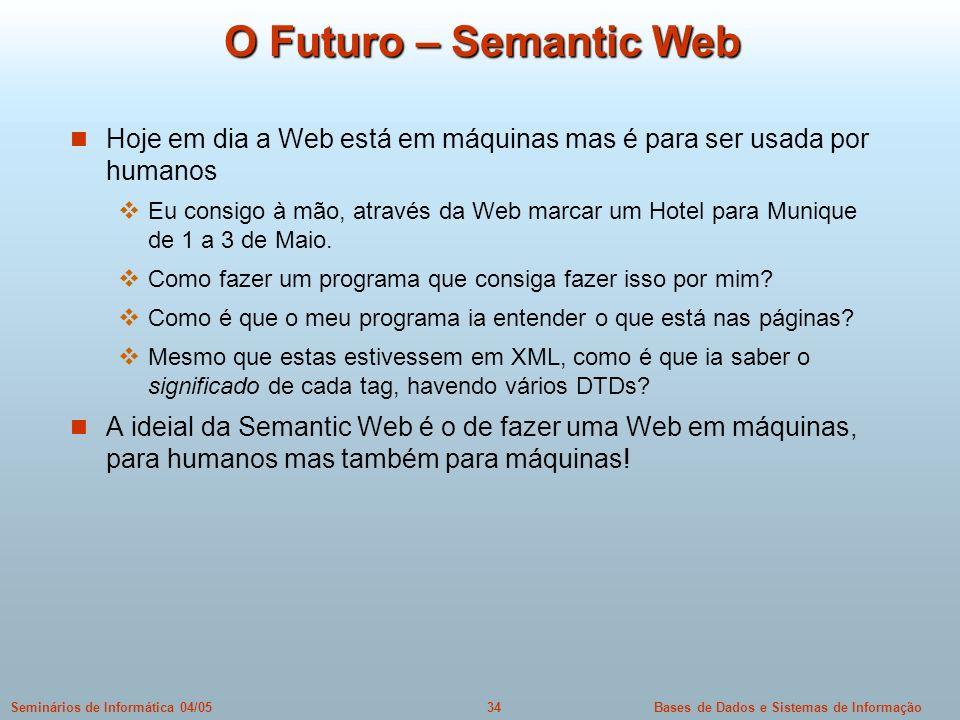 O Futuro – Semantic Web Hoje em dia a Web está em máquinas mas é para ser usada por humanos.