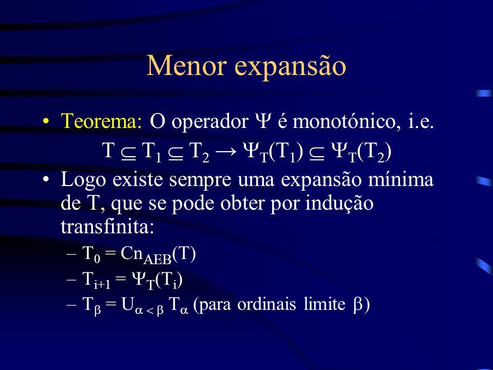 Menor expansão Teorema: O operador Y é monotónico, i.e.