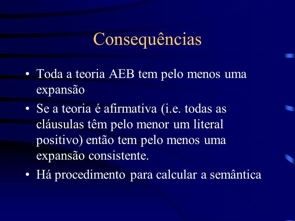 Consequências Toda a teoria AEB tem pelo menos uma expansão