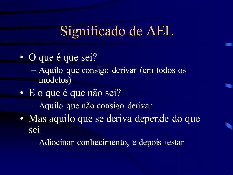Significado de AEL O que é que sei E o que é que não sei