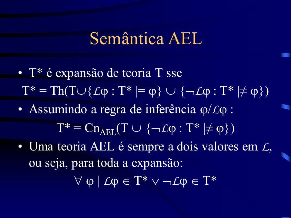 Semântica AEL T* é expansão de teoria T sse