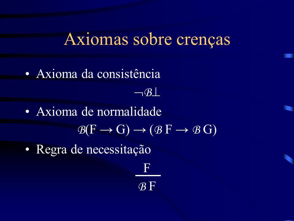 Axiomas sobre crenças Axioma da consistência B Axioma de normalidade