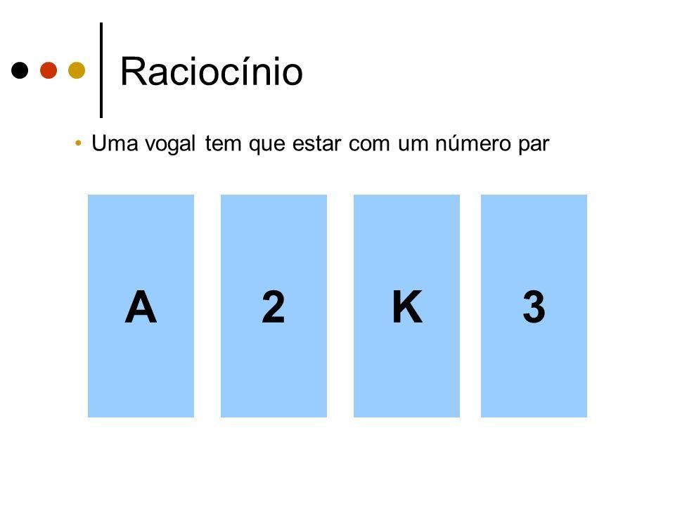 Raciocínio Uma vogal tem que estar com um número par A 2 K 3