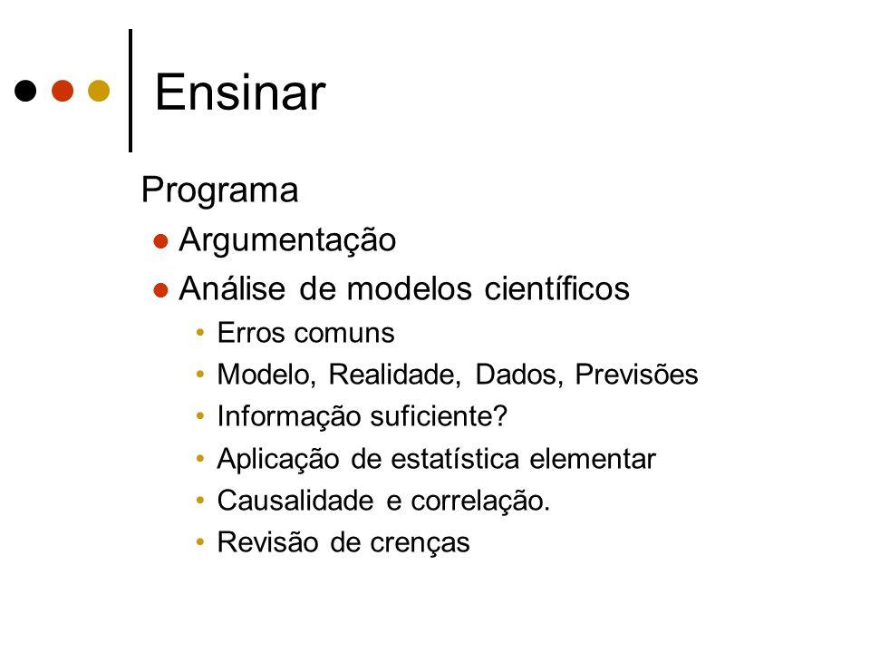 Ensinar Programa Argumentação Análise de modelos científicos