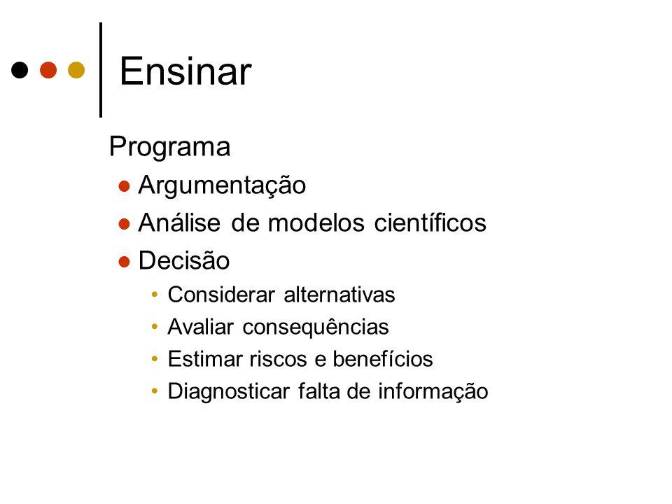 Ensinar Programa Argumentação Análise de modelos científicos Decisão