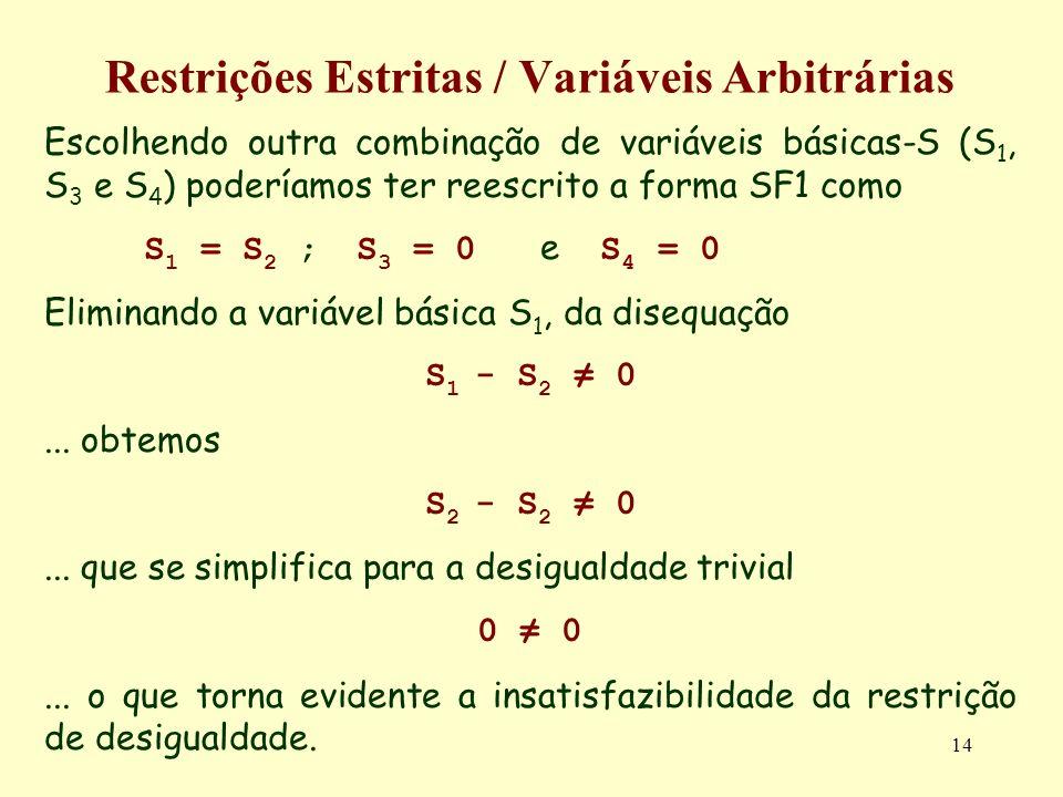Restrições Estritas / Variáveis Arbitrárias
