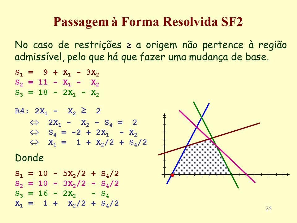 Passagem à Forma Resolvida SF2