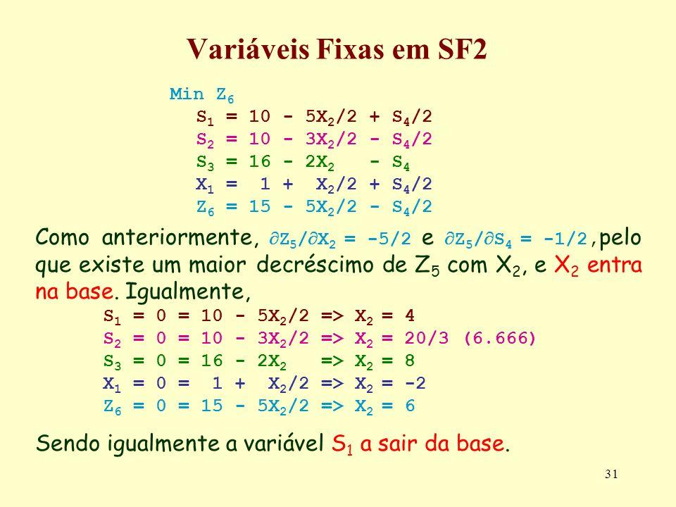 Variáveis Fixas em SF2 Min Z6. S1 = 10 - 5X2/2 + S4/2. S2 = 10 - 3X2/2 - S4/2. S3 = 16 - 2X2 - S4.