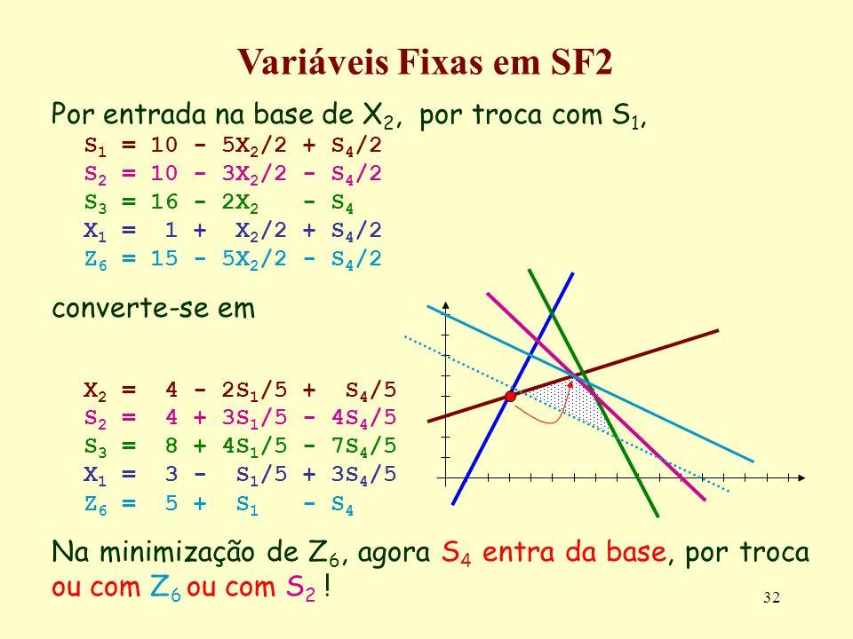 Variáveis Fixas em SF2 Por entrada na base de X2, por troca com S1,