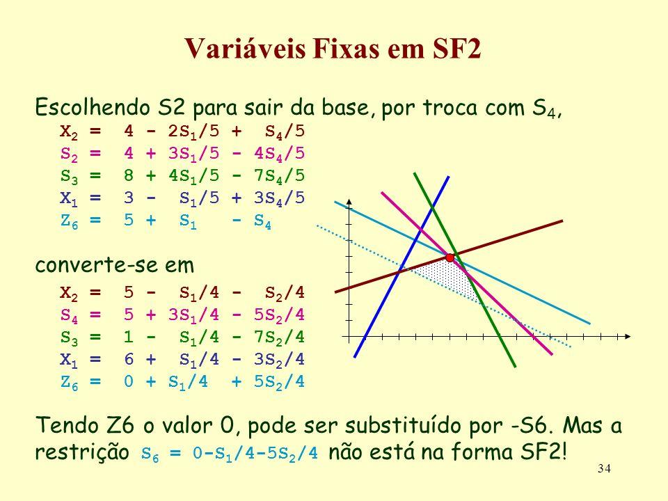 Variáveis Fixas em SF2 Escolhendo S2 para sair da base, por troca com S4, X2 = 4 - 2S1/5 + S4/5.