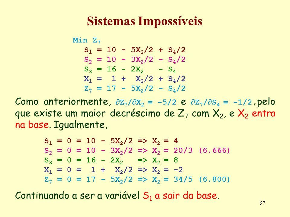 Sistemas Impossíveis Min Z7. S1 = 10 - 5X2/2 + S4/2. S2 = 10 - 3X2/2 - S4/2. S3 = 16 - 2X2 - S4.