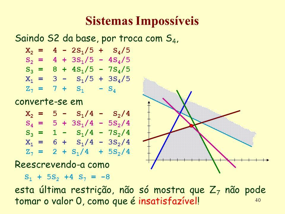 Sistemas Impossíveis Saindo S2 da base, por troca com S4,