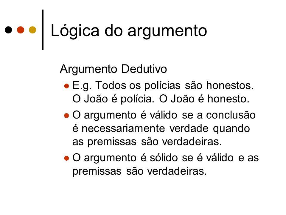 Lógica do argumento Argumento Dedutivo