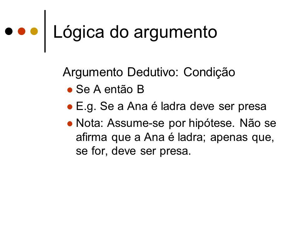 Lógica do argumento Argumento Dedutivo: Condição Se A então B